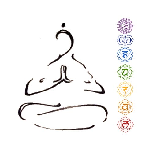 Choose a mala for a chakra